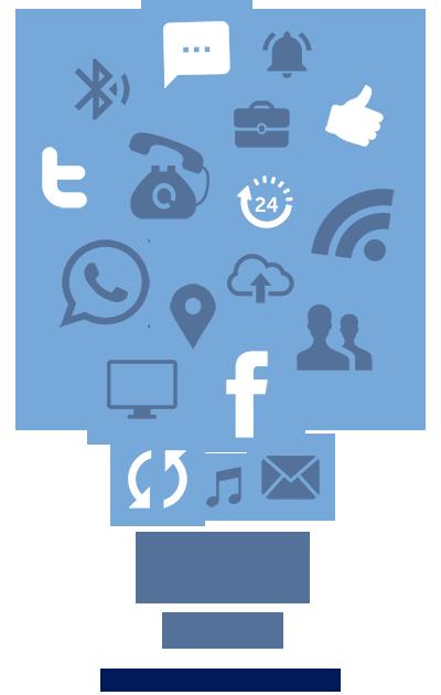 Administración de Redes Sociales - Buró Digital